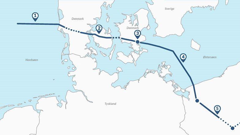 Det er langs denne projekterede linje, at Baltic Pipe-ledningen efter planen skal placeres. Den tykke streg indikerer en ny gasledning, den stiplede en eksisterende ledning, mens prikkerne på kortet indikerer en kompressorstation.  Kilde: Energinet.